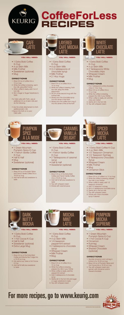 keurig-k-cup-coffee-recipes
