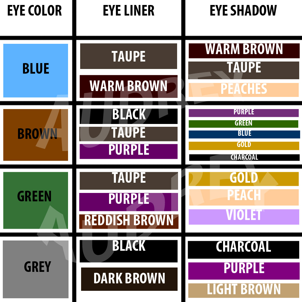 Eyeshadow blue eyes momasaurus eye color chart nvjuhfo Image collections